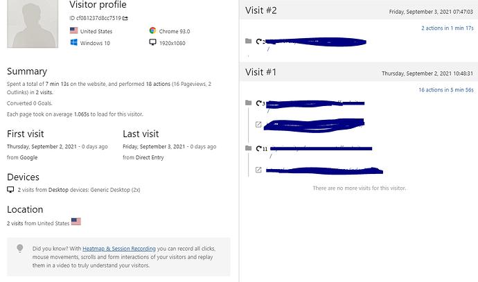 visitor_profile